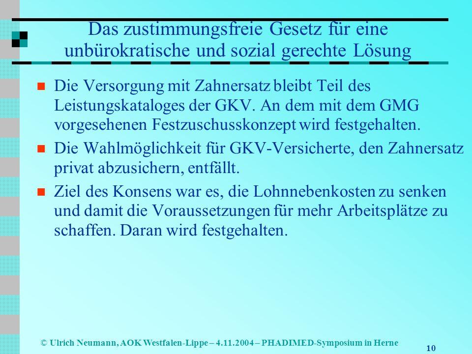 10 © Ulrich Neumann, AOK Westfalen-Lippe – 4.11.2004 – PHADIMED-Symposium in Herne Das zustimmungsfreie Gesetz für eine unbürokratische und sozial ger