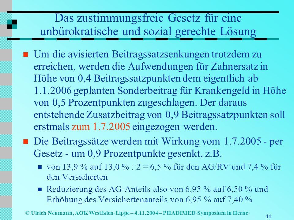 11 © Ulrich Neumann, AOK Westfalen-Lippe – 4.11.2004 – PHADIMED-Symposium in Herne Das zustimmungsfreie Gesetz für eine unbürokratische und sozial ger