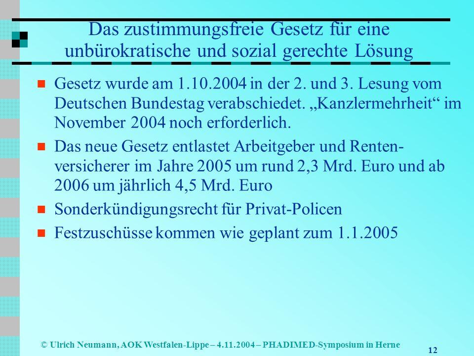 12 © Ulrich Neumann, AOK Westfalen-Lippe – 4.11.2004 – PHADIMED-Symposium in Herne Das zustimmungsfreie Gesetz für eine unbürokratische und sozial ger