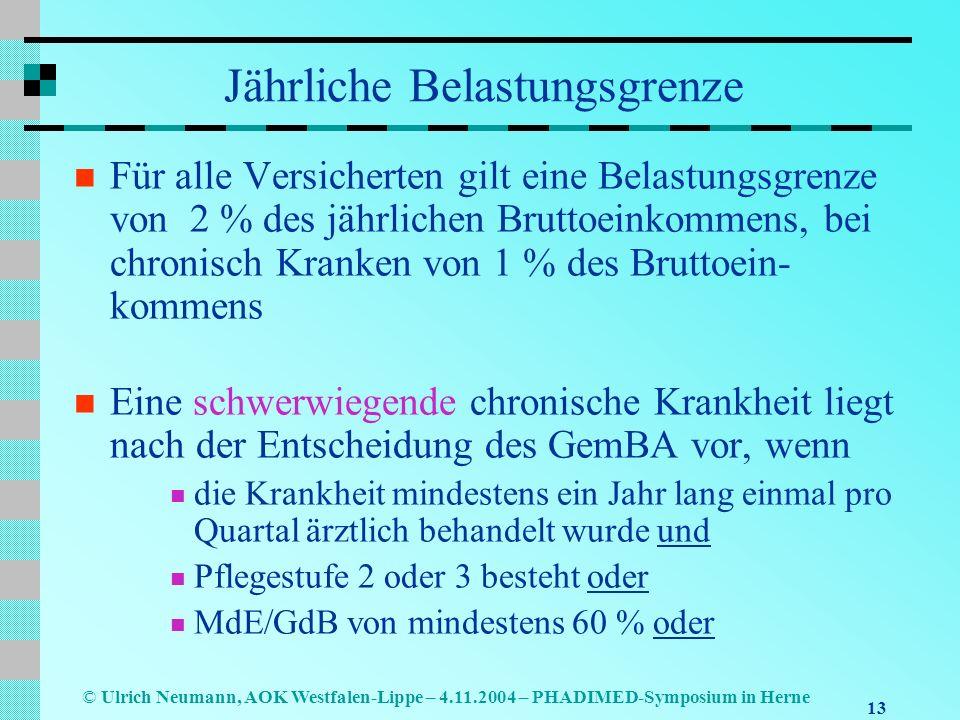 13 © Ulrich Neumann, AOK Westfalen-Lippe – 4.11.2004 – PHADIMED-Symposium in Herne Jährliche Belastungsgrenze Für alle Versicherten gilt eine Belastun