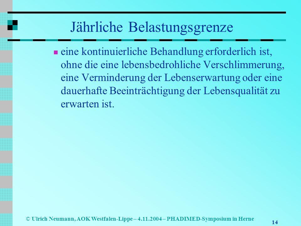 14 © Ulrich Neumann, AOK Westfalen-Lippe – 4.11.2004 – PHADIMED-Symposium in Herne Jährliche Belastungsgrenze eine kontinuierliche Behandlung erforder