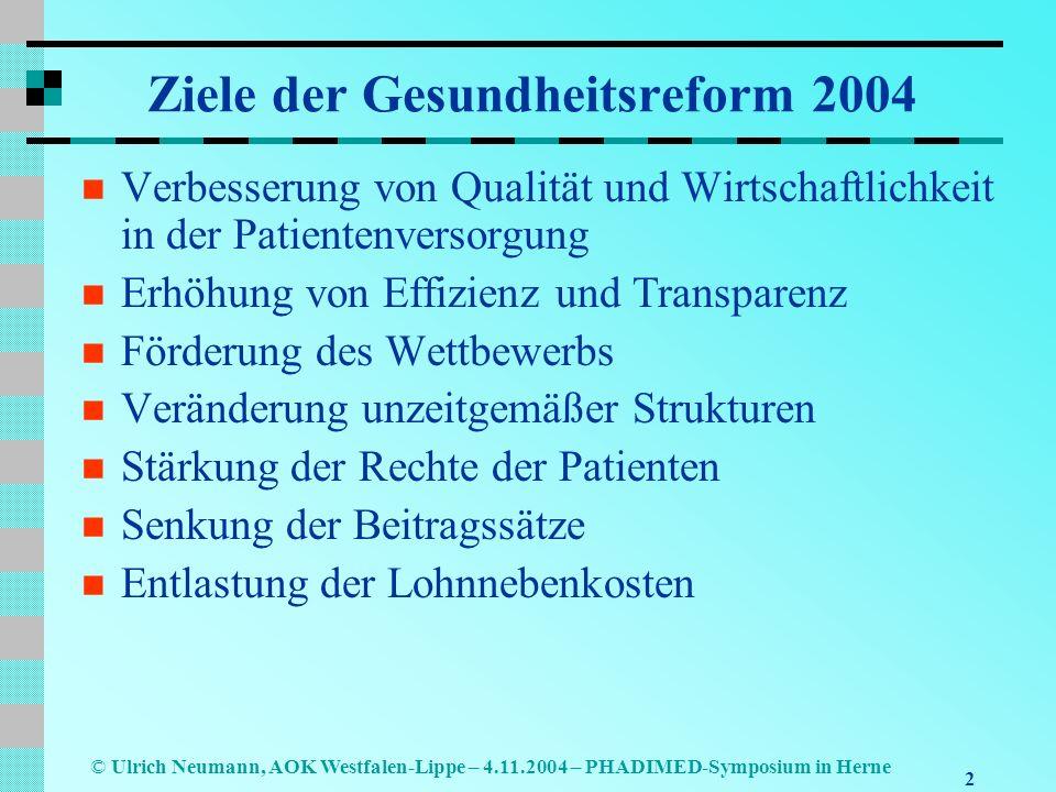 13 © Ulrich Neumann, AOK Westfalen-Lippe – 4.11.2004 – PHADIMED-Symposium in Herne Jährliche Belastungsgrenze Für alle Versicherten gilt eine Belastungsgrenze von 2 % des jährlichen Bruttoeinkommens, bei chronisch Kranken von 1 % des Bruttoein- kommens Eine schwerwiegende chronische Krankheit liegt nach der Entscheidung des GemBA vor, wenn die Krankheit mindestens ein Jahr lang einmal pro Quartal ärztlich behandelt wurde und Pflegestufe 2 oder 3 besteht oder MdE/GdB von mindestens 60 % oder