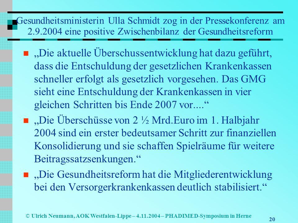 20 © Ulrich Neumann, AOK Westfalen-Lippe – 4.11.2004 – PHADIMED-Symposium in Herne Gesundheitsministerin Ulla Schmidt zog in der Pressekonferenz am 2.
