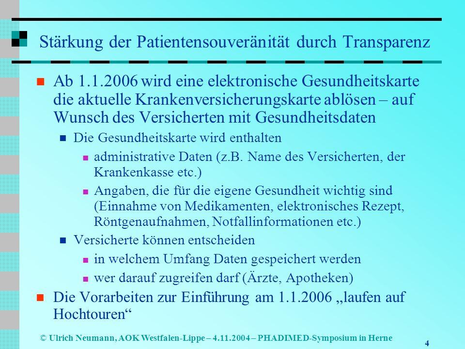 25 © Ulrich Neumann, AOK Westfalen-Lippe – 4.11.2004 – PHADIMED-Symposium in Herne AOK: Gesundheitsreform wirkt Seit dem 2.1.2004 Zunahme der Kundenkontakte um das Vier- bis Fünffache – wie in den 60er Jahren zum Quartalsanfang (als es weder Krankenversicherungs- karten noch Krankenscheinhefte gab) Die Einführung der Praxisgebühr führte zu einem Rückgang der Arztbesuche, und zwar im I.