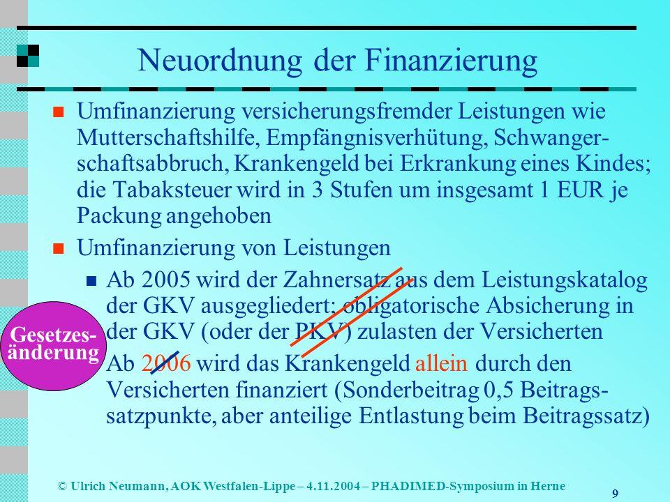 9 © Ulrich Neumann, AOK Westfalen-Lippe – 4.11.2004 – PHADIMED-Symposium in Herne Neuordnung der Finanzierung Umfinanzierung versicherungsfremder Leis