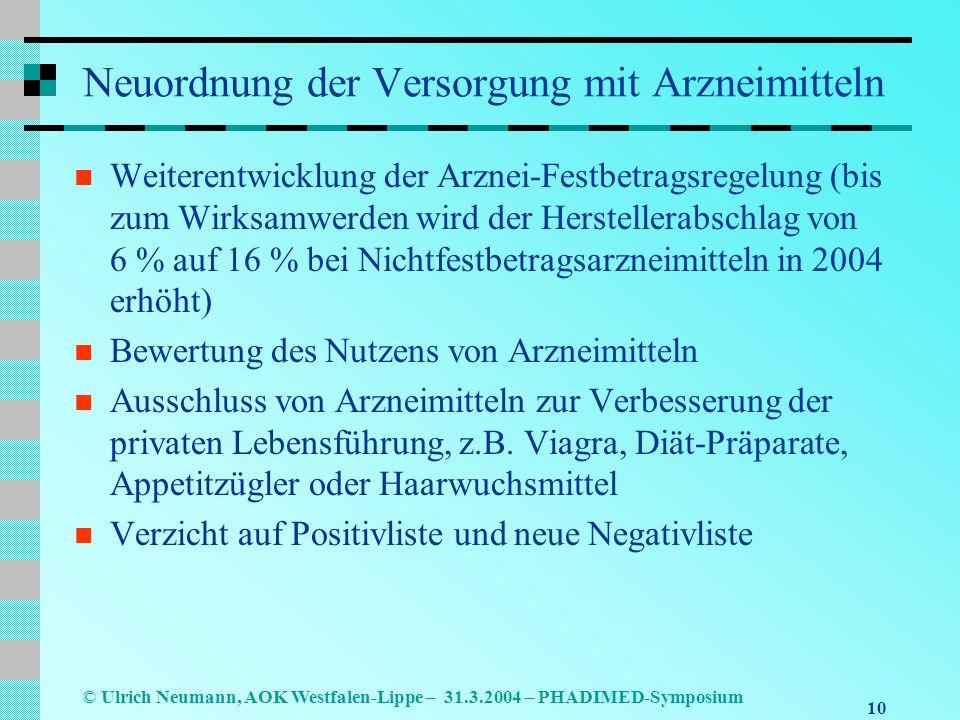 10 © Ulrich Neumann, AOK Westfalen-Lippe – 31.3.2004 – PHADIMED-Symposium Neuordnung der Versorgung mit Arzneimitteln Weiterentwicklung der Arznei-Festbetragsregelung (bis zum Wirksamwerden wird der Herstellerabschlag von 6 % auf 16 % bei Nichtfestbetragsarzneimitteln in 2004 erhöht) Bewertung des Nutzens von Arzneimitteln Ausschluss von Arzneimitteln zur Verbesserung der privaten Lebensführung, z.B.