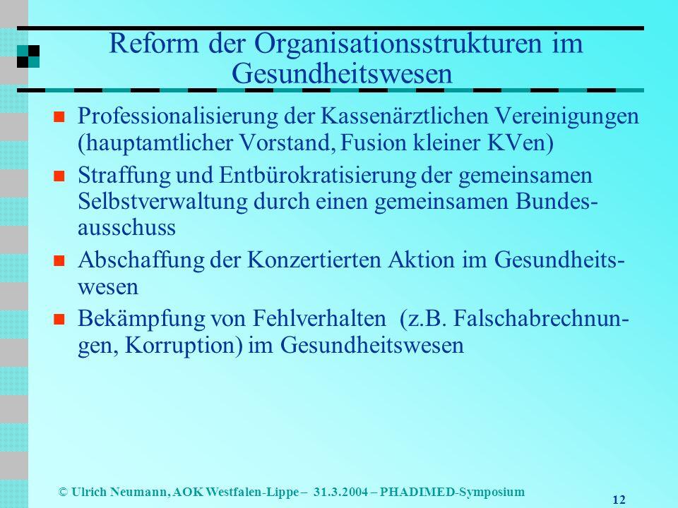 12 © Ulrich Neumann, AOK Westfalen-Lippe – 31.3.2004 – PHADIMED-Symposium Reform der Organisationsstrukturen im Gesundheitswesen Professionalisierung der Kassenärztlichen Vereinigungen (hauptamtlicher Vorstand, Fusion kleiner KVen) Straffung und Entbürokratisierung der gemeinsamen Selbstverwaltung durch einen gemeinsamen Bundes- ausschuss Abschaffung der Konzertierten Aktion im Gesundheits- wesen Bekämpfung von Fehlverhalten (z.B.