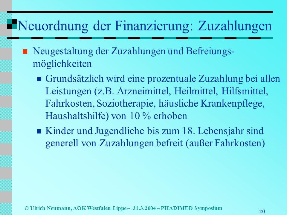 20 © Ulrich Neumann, AOK Westfalen-Lippe – 31.3.2004 – PHADIMED-Symposium Neuordnung der Finanzierung: Zuzahlungen Neugestaltung der Zuzahlungen und Befreiungs- möglichkeiten Grundsätzlich wird eine prozentuale Zuzahlung bei allen Leistungen (z.B.
