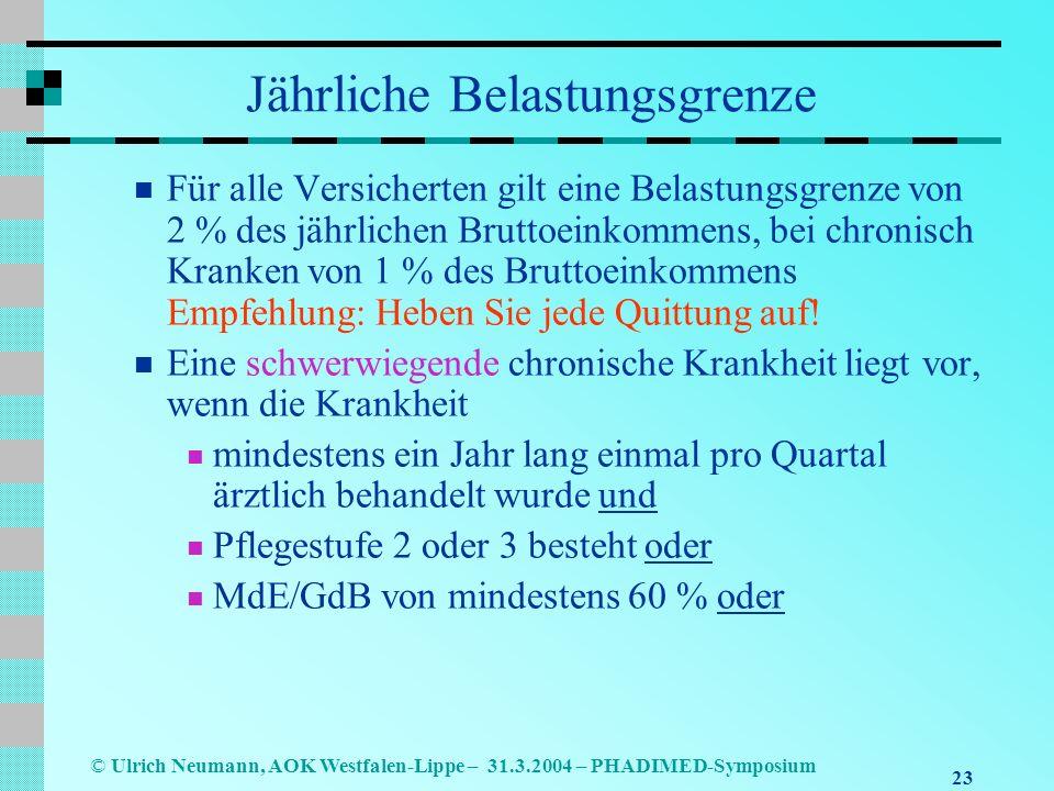 23 © Ulrich Neumann, AOK Westfalen-Lippe – 31.3.2004 – PHADIMED-Symposium Jährliche Belastungsgrenze Für alle Versicherten gilt eine Belastungsgrenze von 2 % des jährlichen Bruttoeinkommens, bei chronisch Kranken von 1 % des Bruttoeinkommens Empfehlung: Heben Sie jede Quittung auf.