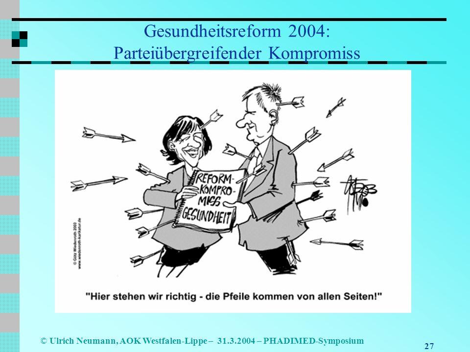 27 © Ulrich Neumann, AOK Westfalen-Lippe – 31.3.2004 – PHADIMED-Symposium Gesundheitsreform 2004: Parteiübergreifender Kompromiss