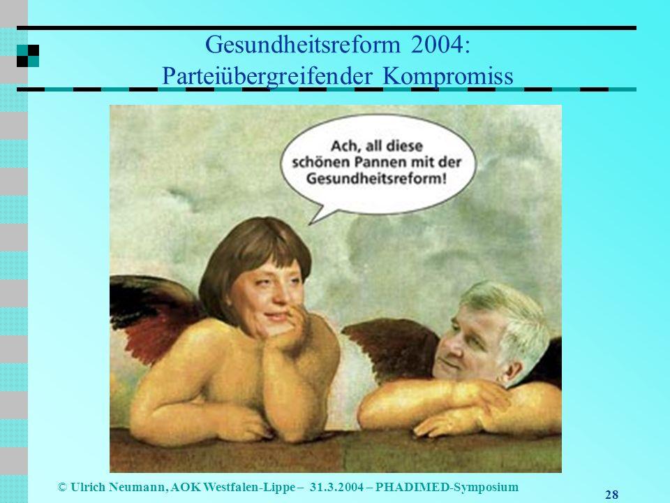 28 © Ulrich Neumann, AOK Westfalen-Lippe – 31.3.2004 – PHADIMED-Symposium Gesundheitsreform 2004: Parteiübergreifender Kompromiss