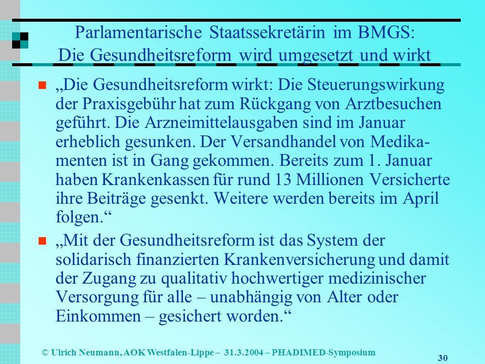 30 © Ulrich Neumann, AOK Westfalen-Lippe – 31.3.2004 – PHADIMED-Symposium Parlamentarische Staatssekretärin im BMGS: Die Gesundheitsreform wird umgesetzt und wirkt Die Gesundheitsreform wirkt: Die Steuerungswirkung der Praxisgebühr hat zum Rückgang von Arztbesuchen geführt.