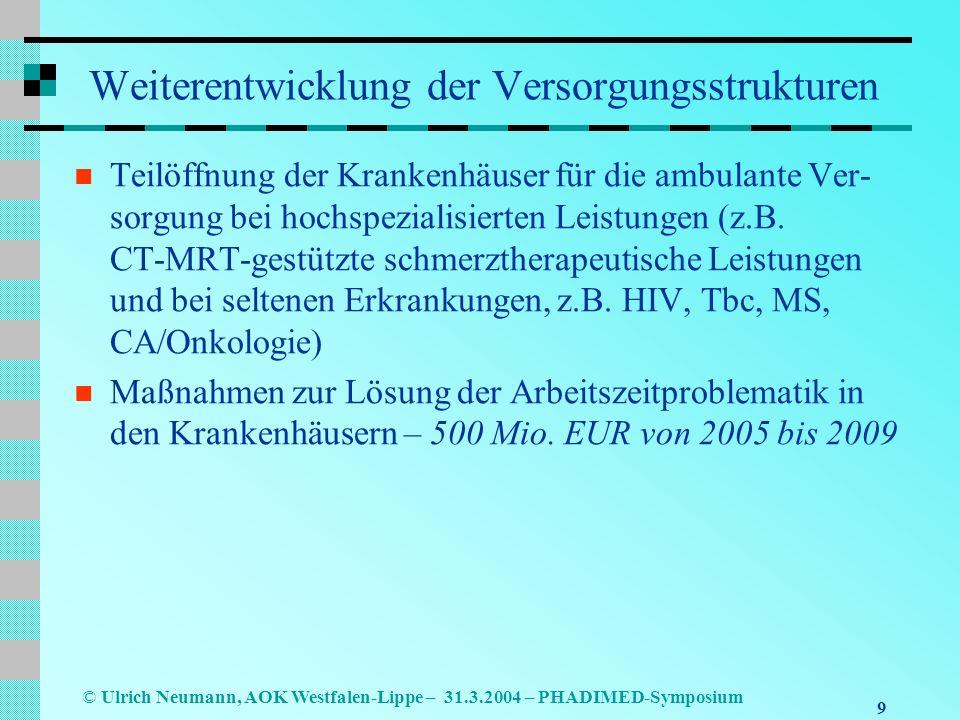 9 © Ulrich Neumann, AOK Westfalen-Lippe – 31.3.2004 – PHADIMED-Symposium Weiterentwicklung der Versorgungsstrukturen Teilöffnung der Krankenhäuser für die ambulante Ver- sorgung bei hochspezialisierten Leistungen (z.B.