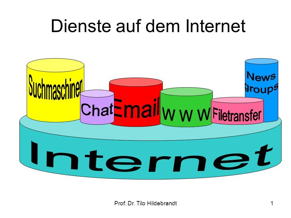Charakteristika des Internet Neue Qualität der Kommunikation zeitversetzte Kommunikation Akteure mit eigener Verarbeitungskapazität Interaktion unbekannter Partner Reduziert die Entropie* drastisch 2Prof.