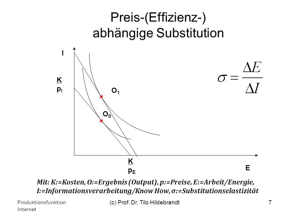 Preis-(Effizienz-) abhängige Substitution Produktionsfunktion Internet (c) Prof. Dr. Tilo Hildebrandt7 I KpEKpE O0O0 O1O1 KpIKpI E Mit: K:=Kosten, O:=
