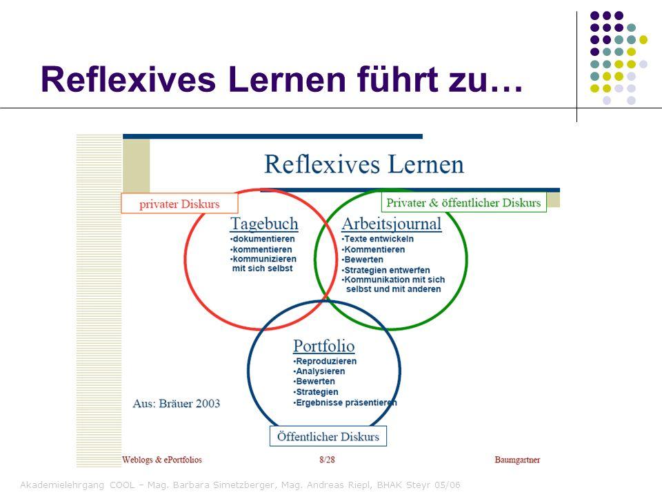 Akademielehrgang COOL – Mag. Barbara Simetzberger, Mag. Andreas Riepl, BHAK Steyr 05/06 Reflexives Lernen führt zu…
