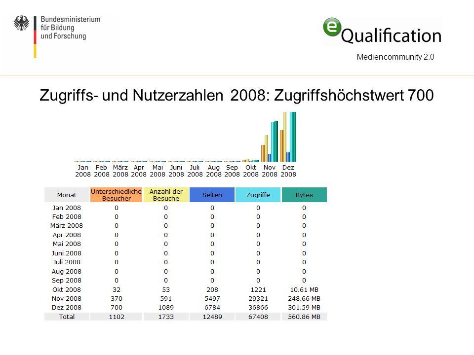 Mediencommunity 2.0 Zugriffs- und Nutzerzahlen 2008: Zugriffshöchstwert 700