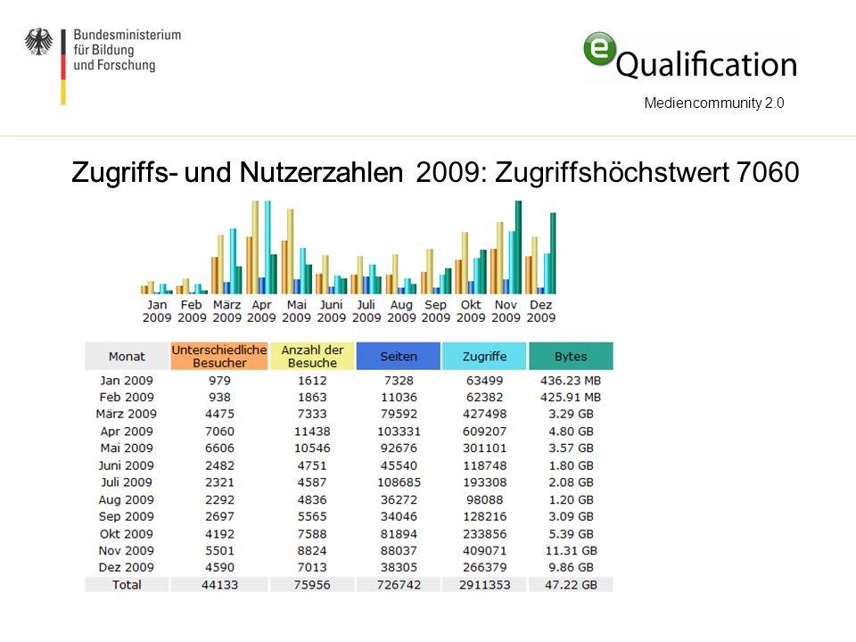 Mediencommunity 2.0 Zugriffs- und NutzerzahlenZugriffs- und Nutzerzahlen 2009: Zugriffshöchstwert 7060