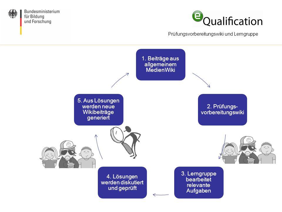 1. Beiträge aus allgemeinem MedienWiki 2. Prüfungs- vorbereitungswiki 3. Lerngruppe bearbeitet relevante Aufgaben 4. Lösungen werden diskutiert und ge
