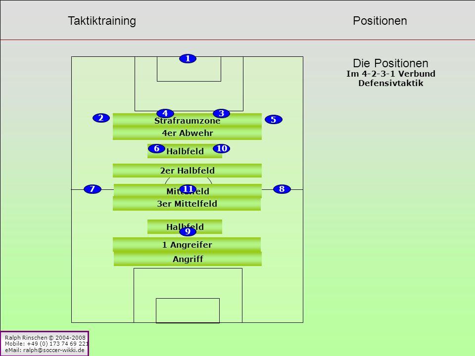 Ralph Rinschen © 2004-2008 Mobile: +49 (0) 173 74 69 221 eMail: ralph@soccer-wikki.de TaktiktrainingPositionen Die Positionen Im 4-2-3-1 Verbund Defen