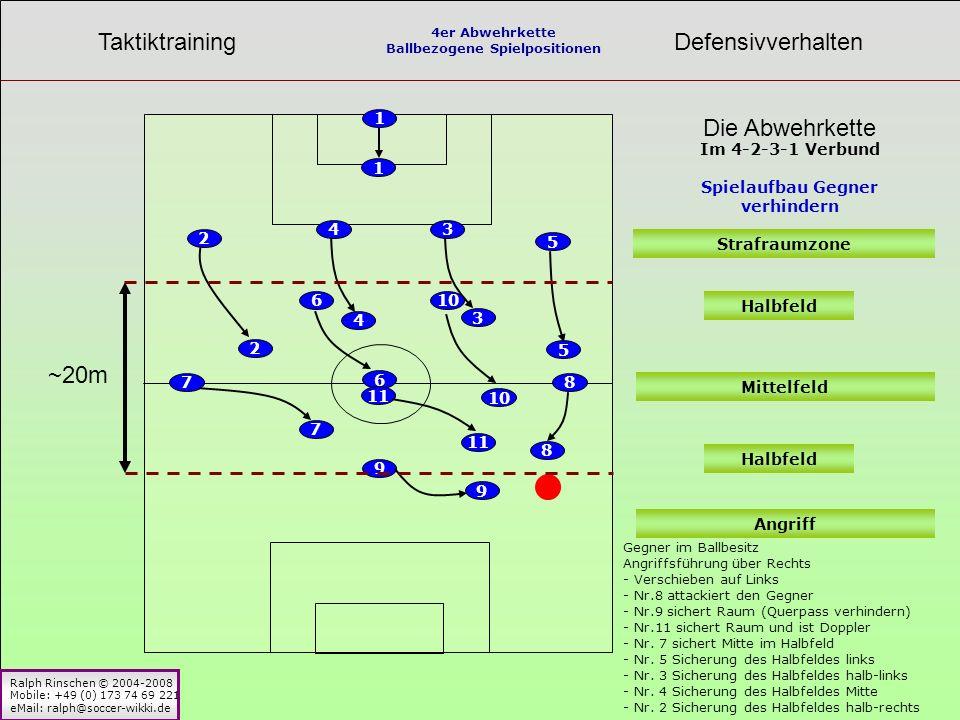 Ralph Rinschen © 2004-2008 Mobile: +49 (0) 173 74 69 221 eMail: ralph@soccer-wikki.de Taktiktraining Defensivverhalten Die Abwehrkette Im 4-2-3-1 Verb