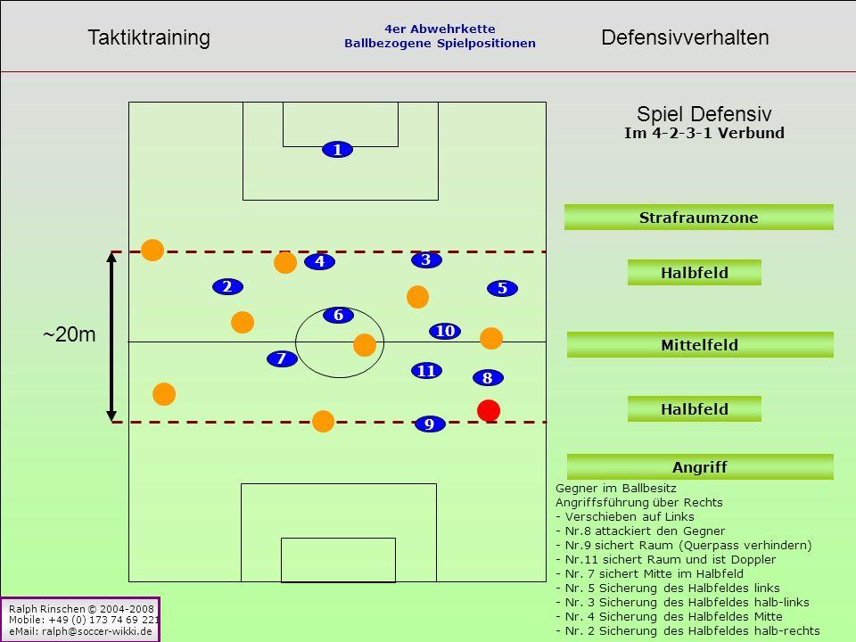 Ralph Rinschen © 2004-2008 Mobile: +49 (0) 173 74 69 221 eMail: ralph@soccer-wikki.de Taktiktraining Defensivverhalten Spiel Defensiv Im 4-2-3-1 Verbu