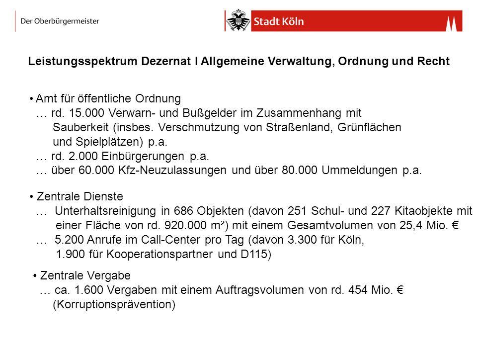 Leistungsspektrum Dezernat I Allgemeine Verwaltung, Ordnung und Recht Amt für öffentliche Ordnung … rd. 15.000 Verwarn- und Bußgelder im Zusammenhang