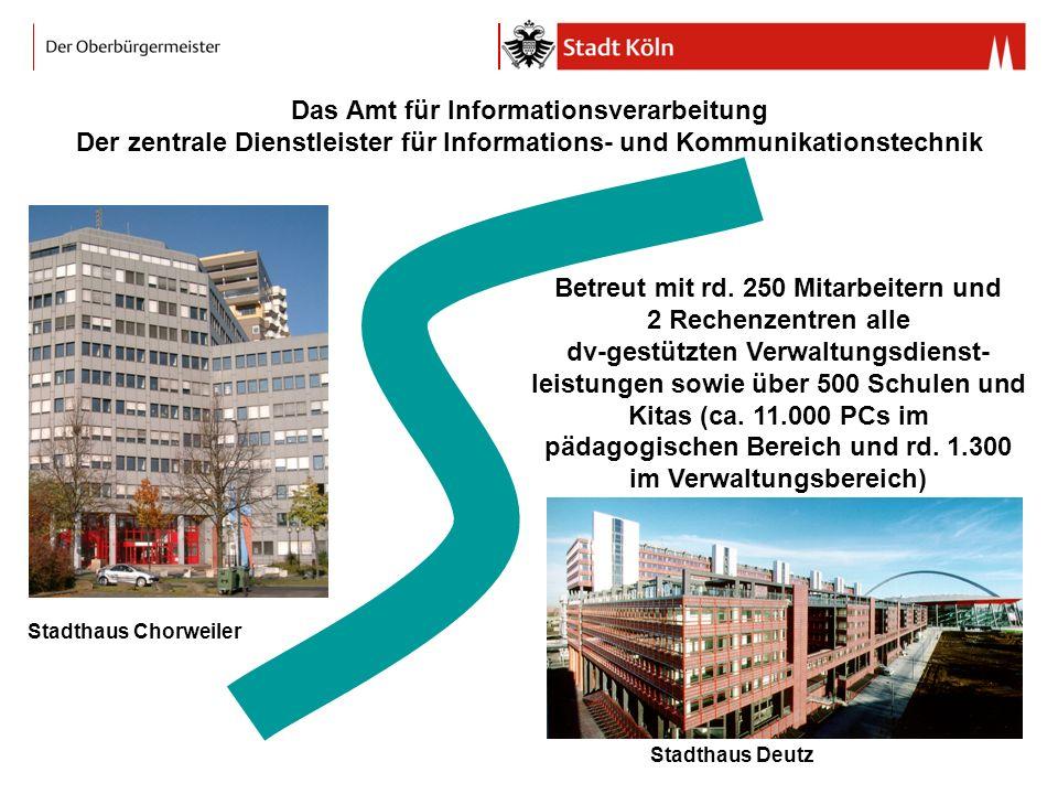 Stadthaus Chorweiler Stadthaus Deutz Betreut mit rd. 250 Mitarbeitern und 2 Rechenzentren alle dv-gestützten Verwaltungsdienst- leistungen sowie über