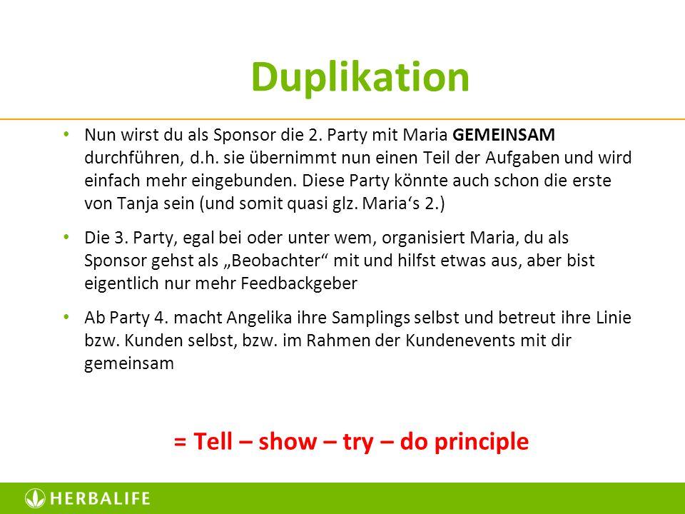 Duplikation Nun wirst du als Sponsor die 2. Party mit Maria GEMEINSAM durchführen, d.h. sie übernimmt nun einen Teil der Aufgaben und wird einfach meh