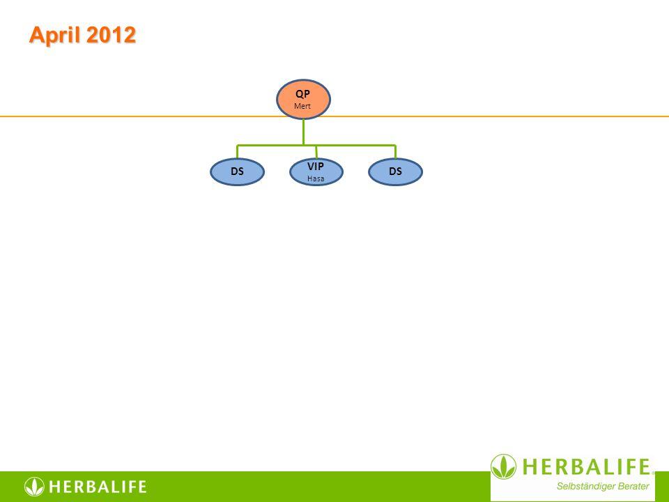 April 2012 DS VIP Hasa QP Mert DS