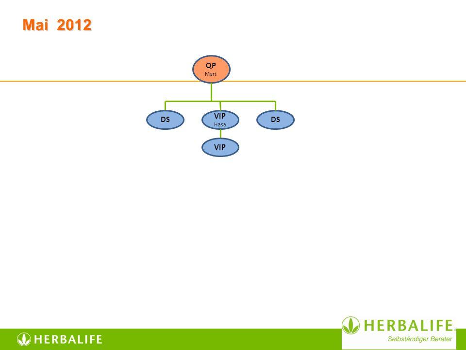 Mai 2012 DS VIP Hasa QP Mert DS VIP