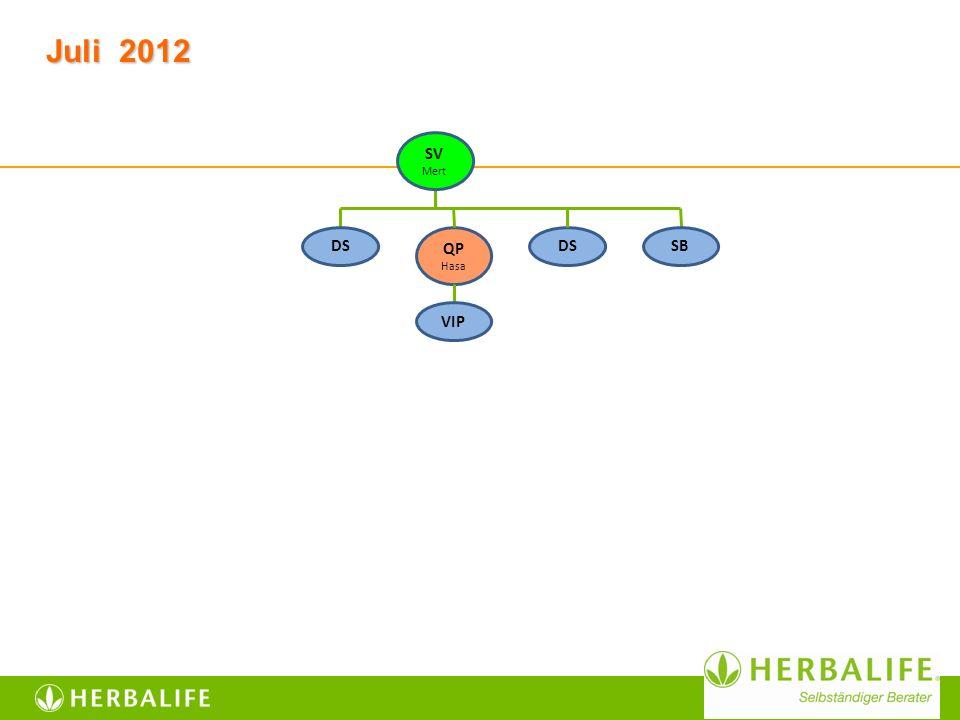 Juli 2012 DS QP Hasa DS VIP SV Mert SB