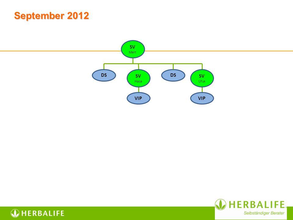 September 2012 DS VIP SV Mert VIP SV Hasa SV Ufuk