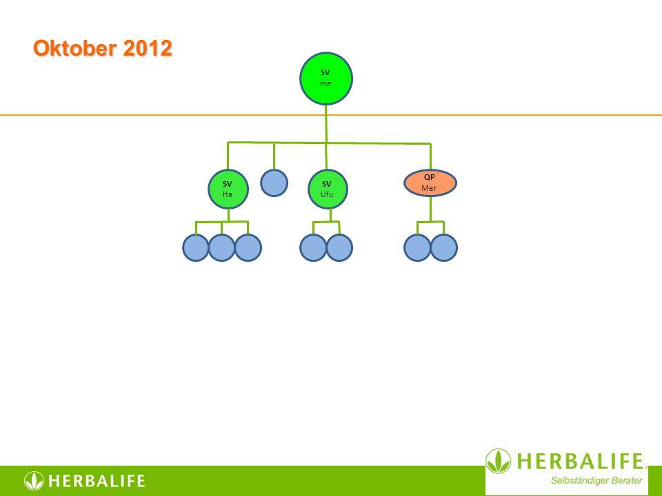 Oktober 2012 SV Ha SV me SV Ufu QP Mer