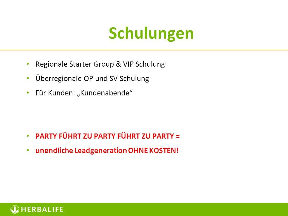 Schulungen Regionale Starter Group & VIP Schulung Überregionale QP und SV Schulung Für Kunden: Kundenabende PARTY FÜHRT ZU PARTY FÜHRT ZU PARTY = unen