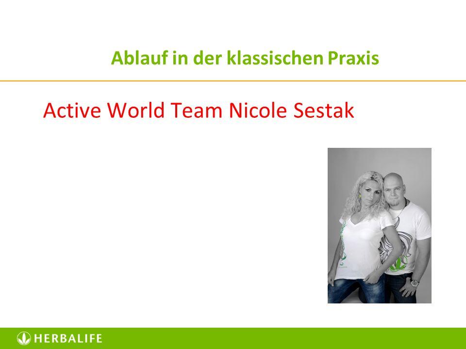 Ablauf in der klassischen Praxis Active World Team Nicole Sestak
