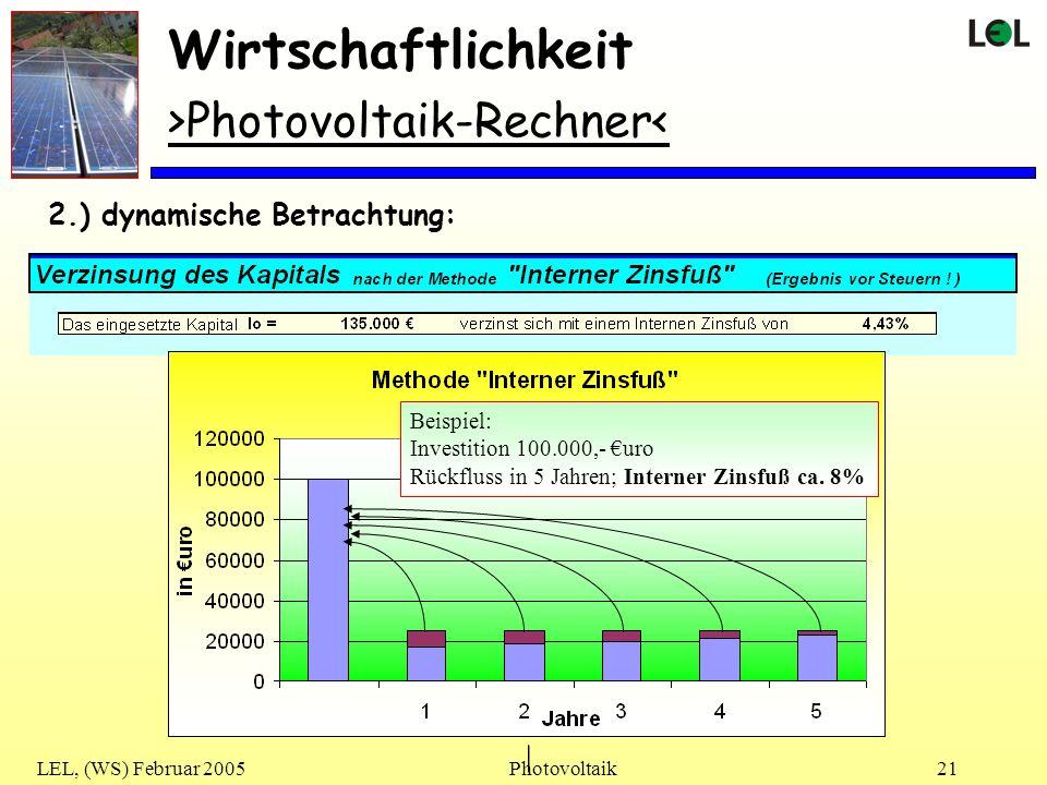 LEL, (WS) Februar 2005Photovoltaik21 Wirtschaftlichkeit >Photovoltaik-Rechner< 2.) dynamische Betrachtung: Beispiel: Investition 100.000,- uro Rückflu