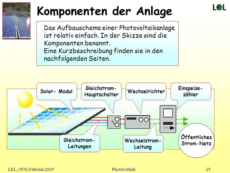 LEL, (WS) Februar 2005Photovoltaik25 Öffentliches Strom-Netz Komponenten der Anlage Das Aufbauschema einer Photovoltaikanlage ist relativ einfach. In