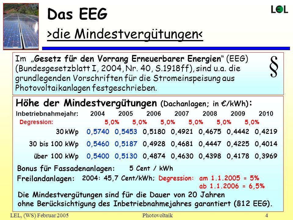 LEL, (WS) Februar 2005Photovoltaik5 Inhalte >Wirtschaftlichkeit der Photovoltaik< Vergütungssätze nach EEG Ertragsprognose (kWh/kWp) Leistungen: Herstellungskosten der Anlage Wartung und Reparatur Versicherung Sonstige variable Kosten Kosten: Kalkulationsbeispiel FinanzierungWeitere Aspekte: