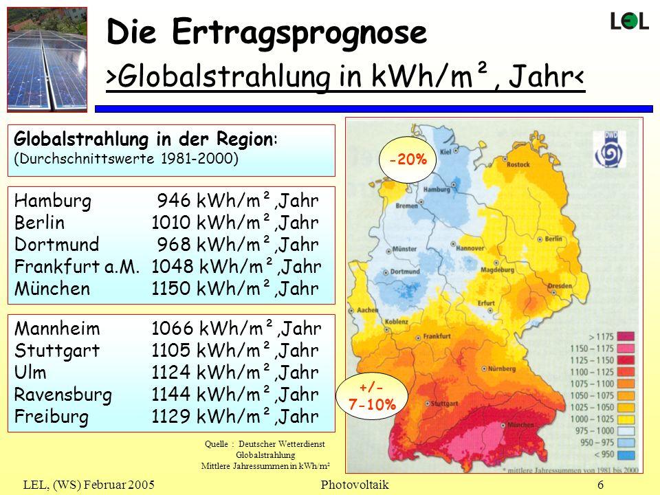 LEL, (WS) Februar 2005Photovoltaik7 Die Ertragsprognose >optimale Ausrichtung< 50-55% der ertragswirksamen Globalstrahlung istDiffuse Strahlung 45-50% der ertragswirksamen Globalstrahlung istDirekte Einstrahlung