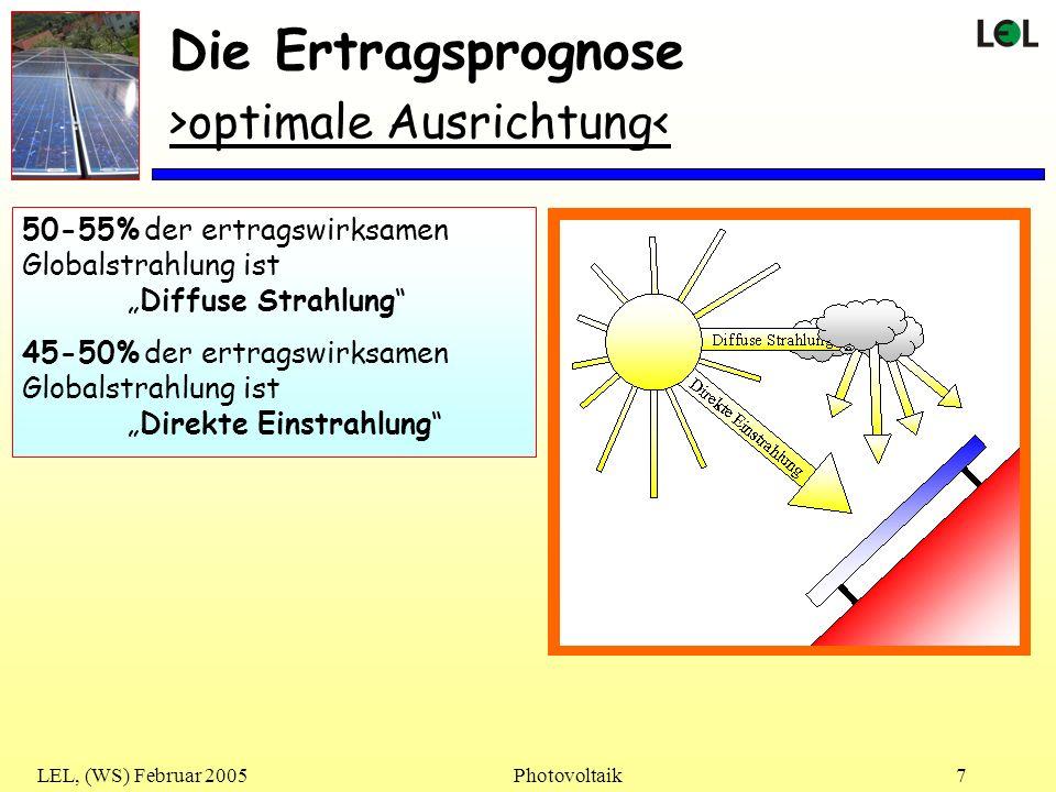 LEL, (WS) Februar 2005Photovoltaik7 Die Ertragsprognose >optimale Ausrichtung< 50-55% der ertragswirksamen Globalstrahlung istDiffuse Strahlung 45-50%