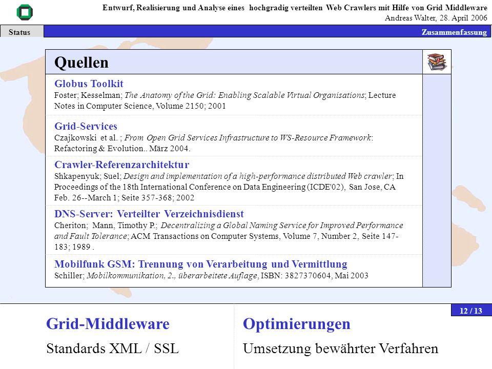 Grid-Middleware Standards XML / SSL StatusZusammenfassung Globus Toolkit Foster; Kesselman; The Anatomy of the Grid: Enabling Scalable Virtual Organis