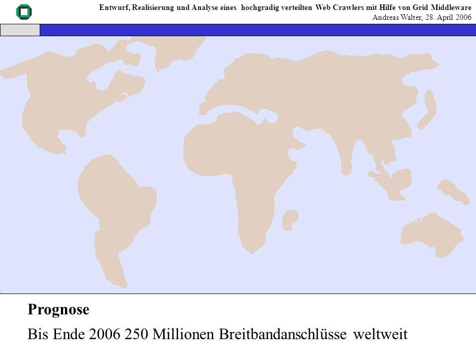 Entwurf, Realisierung und Analyse eines hochgradig verteilten Web Crawlers mit Hilfe von Grid Middleware Andreas Walter, 28. April 2006 Prognose Bis E