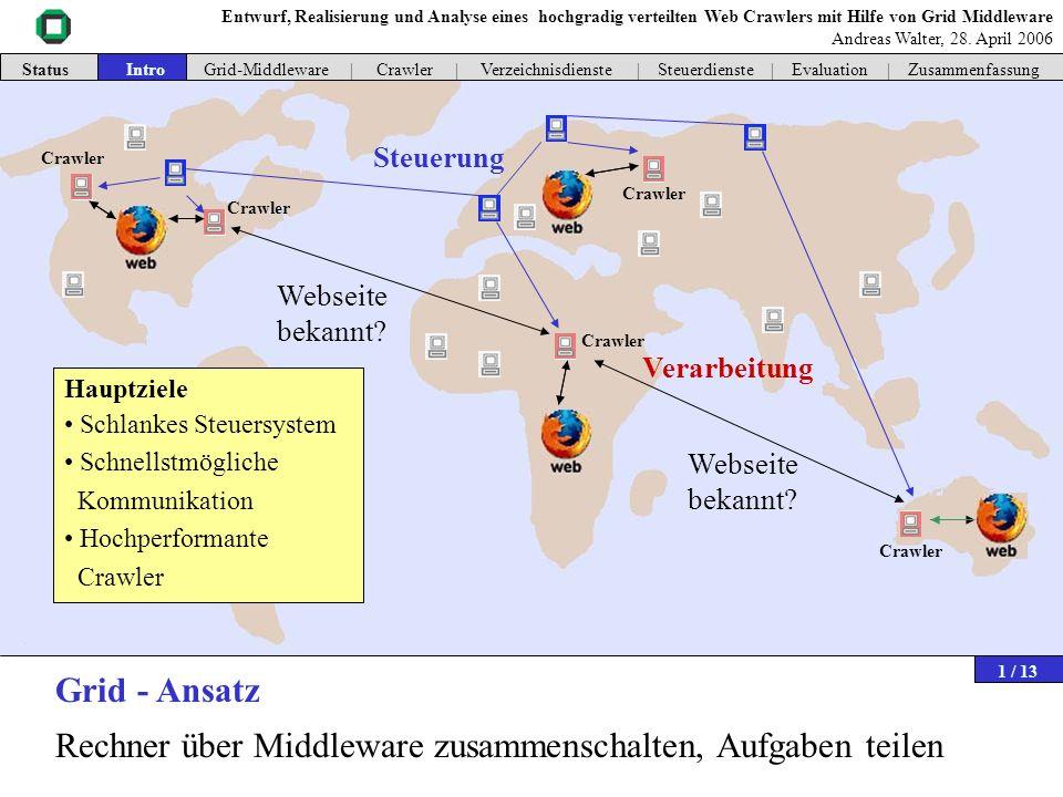 Ermöglicht Ausnutzen überschüssiger Bandbreite, Speicher und Rechenleistung Ziel Kooperativer Aufbau einer Datenbasis, hohe Abdeckung des Webs Crawler
