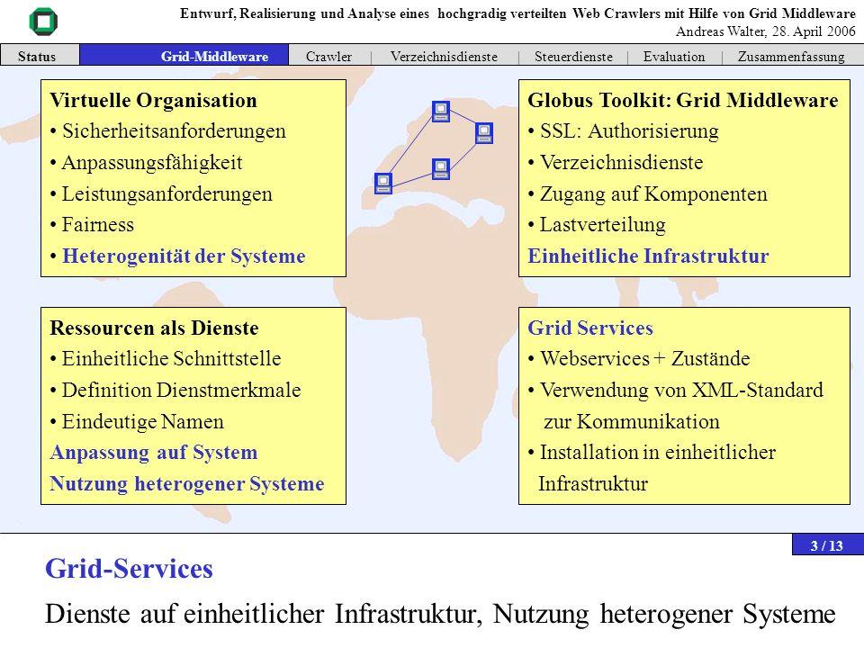 Ziel: Aufbau eines Grids Rechner über Internet verbinden, leistungsfähigere Anwendungen Virtuelle Organisation Sicherheitsanforderungen Anpassungsfähi
