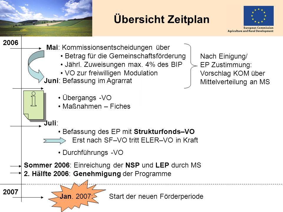 Scheckenbach Vorbereitung der neuen Periode auf EU- Ebene 8 Übersicht Zeitplan 2006 2007 Jan. 2007: Start der neuen Förderperiode Mai: Kommissionsents