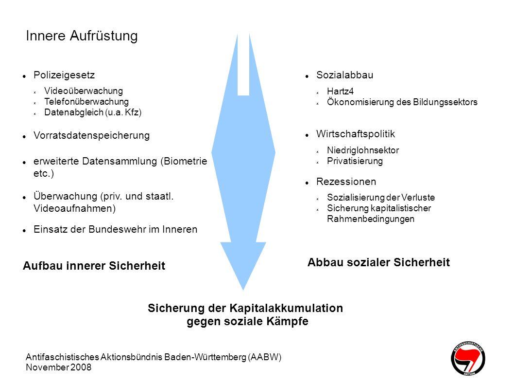 Antifaschistisches Aktionsbündnis Baden-Württemberg (AABW) November 2008 Innere Aufrüstung Polizeigesetz Videoüberwachung Telefonüberwachung Datenabgl