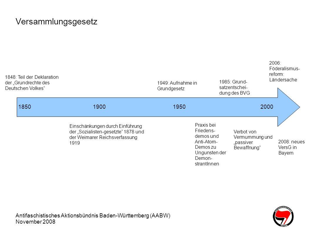 Antifaschistisches Aktionsbündnis Baden-Württemberg (AABW) November 2008 Versammlungsgesetz 1850 190019502000 1848: Teil der Deklaration der Grundrech