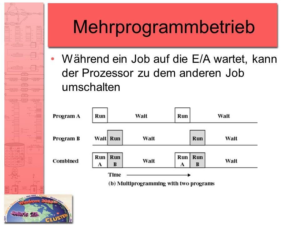 Mehrprogrammbetrieb Während ein Job auf die E/A wartet, kann der Prozessor zu dem anderen Job umschalten