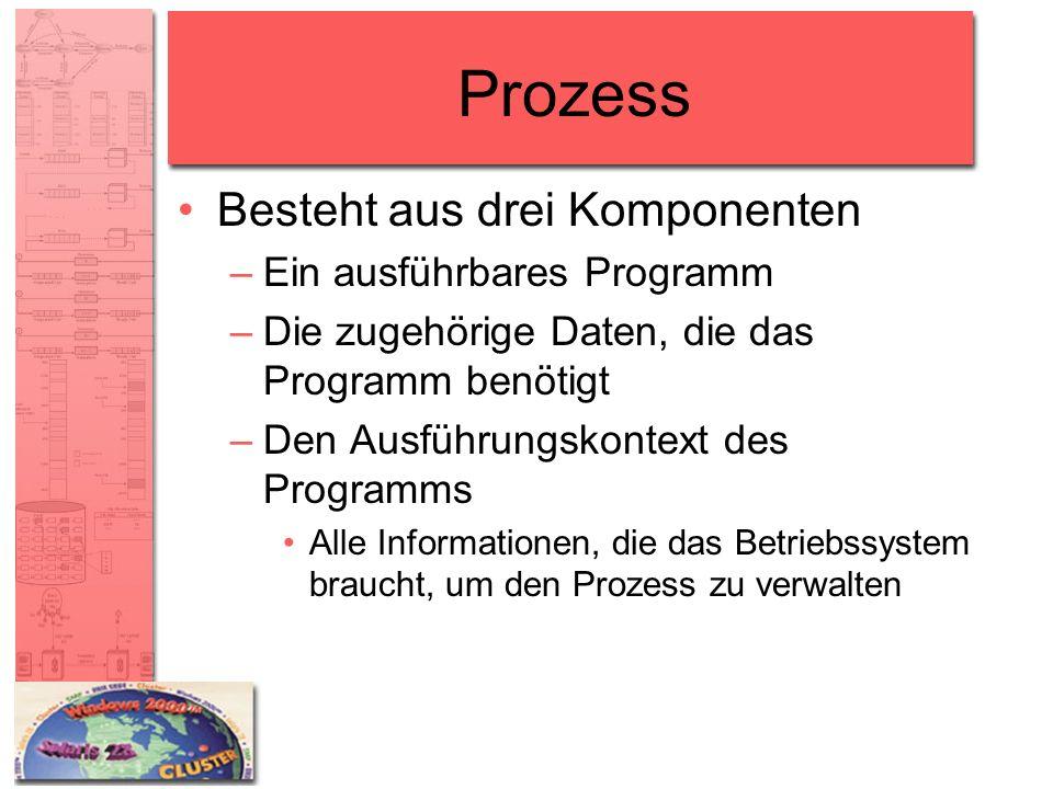 Prozess Besteht aus drei Komponenten –Ein ausführbares Programm –Die zugehörige Daten, die das Programm benötigt –Den Ausführungskontext des Programms